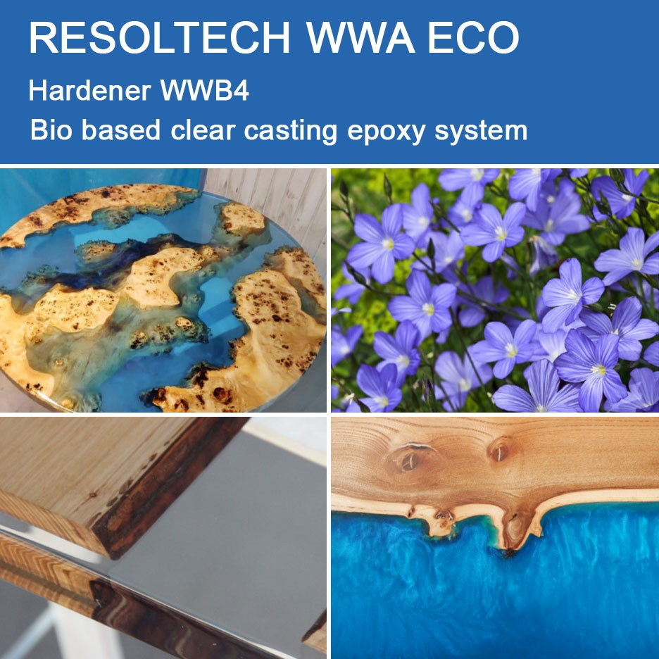 Applications of WWA ECO for Casting
